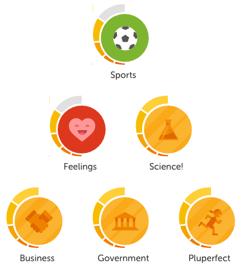 Duolingo NL Baum
